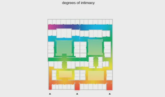 Degrees of Intimacy